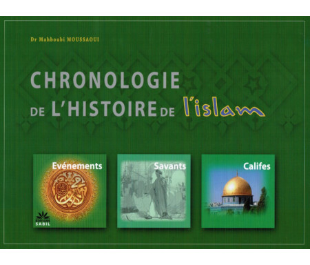 Chronologie de L'histoire de l'islam
