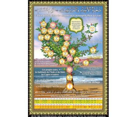 Grand Puzzle L'arbre des Prophètes (38 x 26 cm)