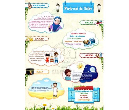 Poster - Parle-moi de l'Islam