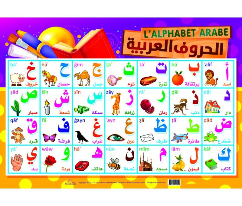 Poster L Alphabet Arabe الحروف العربية Arabe Par Non