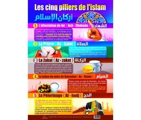 Poster pour enfants : Les cinq piliers de l'islam (français)